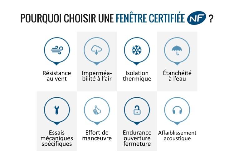 Produits Menuiseries Fenêtres Pvc Et Aluminium Portes Et Volets